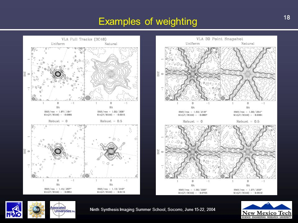 Ninth Synthesis Imaging Summer School, Socorro, June 15-22, 2004 18 Examples of weighting