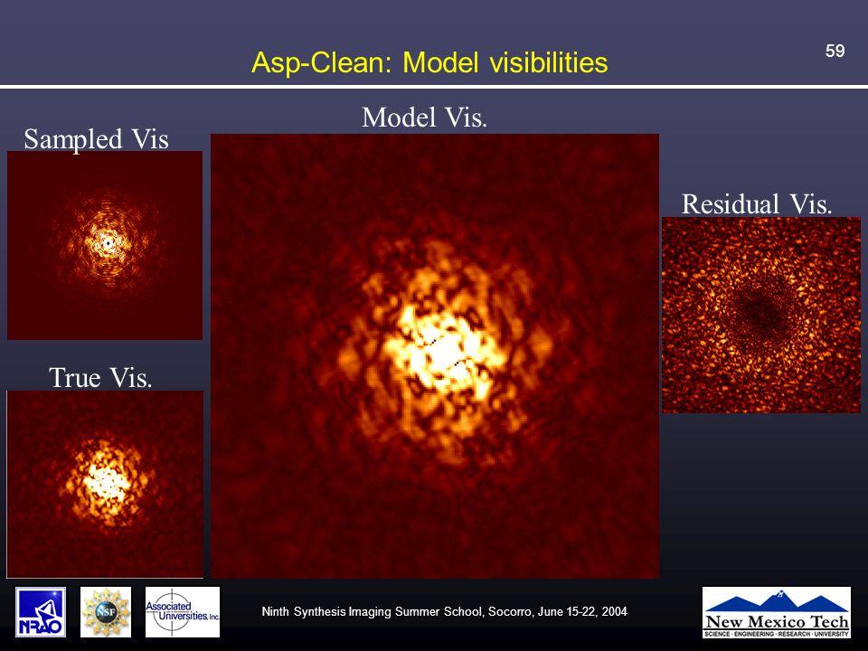 Ninth Synthesis Imaging Summer School, Socorro, June 15-22, 2004 59 Asp-Clean: Model visibilities Sampled Vis True Vis.