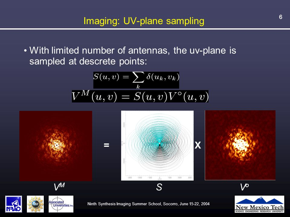 Ninth Synthesis Imaging Summer School, Socorro, June 15-22, 2004 17...Weighting Robust/Briggs weighting: W k = 1/[S  u k  v k ) +  k 2  Parameterized filter – allows continuous variation between optimal resolution (uniform weighting) and optimal noise (natural weighting).
