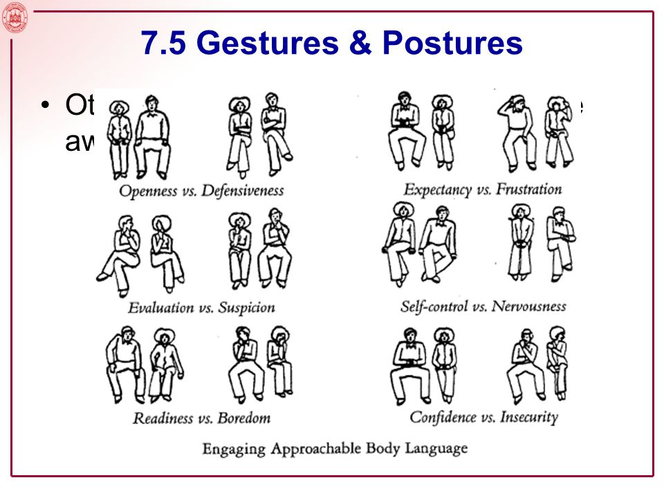 Slide No. 13 7.5 Gestures & Postures Other body postures and gestures to be aware of…
