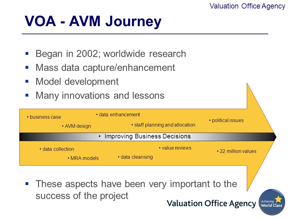 Valuation Office Agency  Began in 2002; worldwide research  Mass data capture/enhancement  Model development  Many innovations and lessons  These aspects have been very important to the success of the project Improving Business Decisions AVM design MRA models data collection 22 million values data cleansing data enhancement business case political issues value reviews staff planning and allocation VOA - AVM Journey