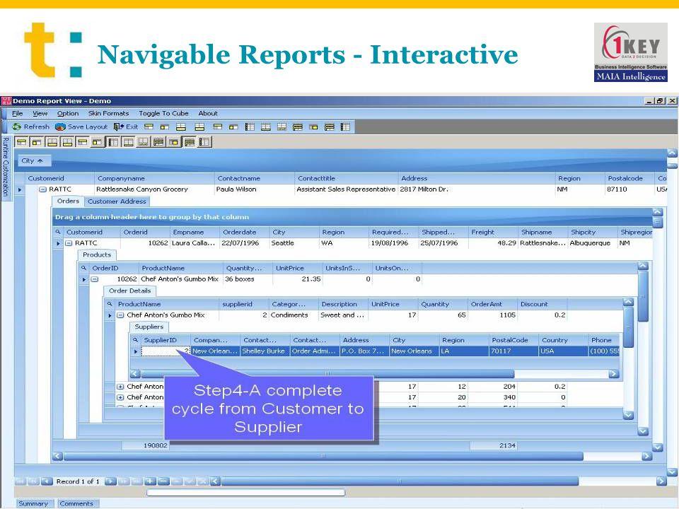 8 May 2015 Team Computers & MAIA Intelligence Navigable Reports - Interactive