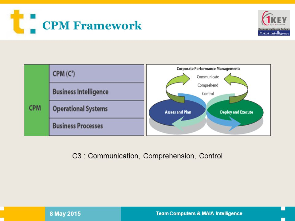 8 May 2015 Team Computers & MAIA Intelligence CPM Framework C3 : Communication, Comprehension, Control