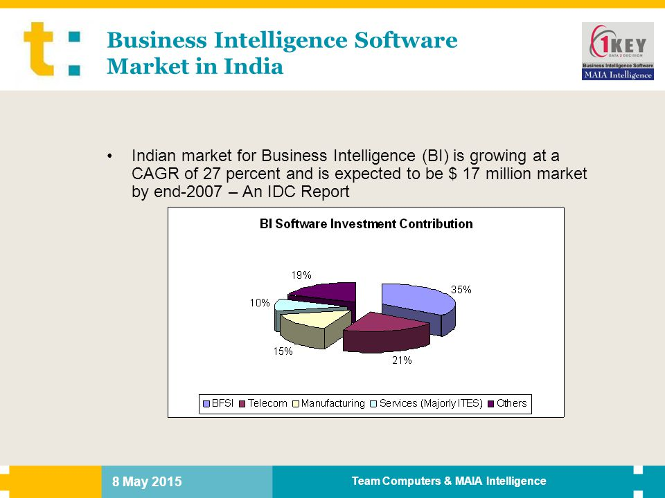 8 May 2015 Team Computers & MAIA Intelligence So What is Business Intelligence.