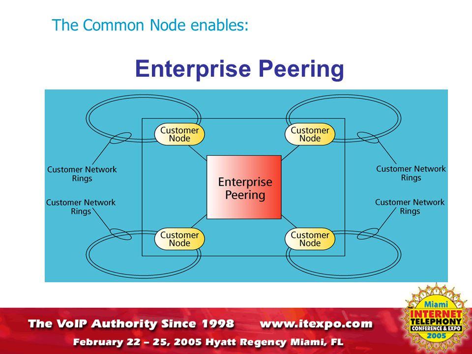 The Common Node enables: Enterprise Peering