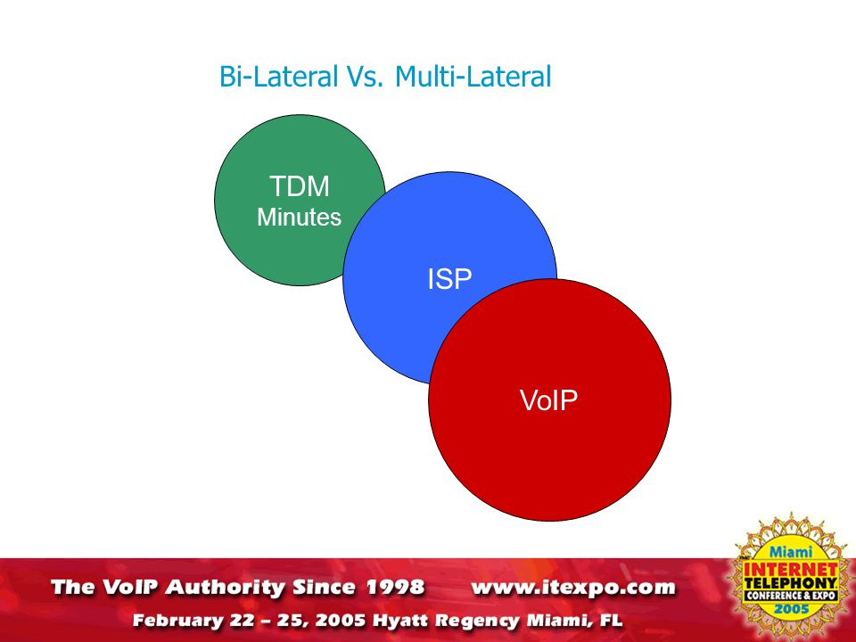 Bi-Lateral Vs. Multi-Lateral TDM Minutes ISP VoIP