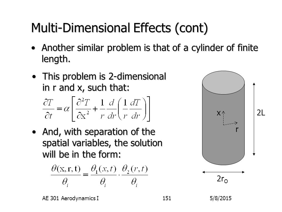 5/8/2015AE 301 Aerodynamics I151 Multi-Dimensional Effects (cont) Another similar problem is that of a cylinder of finite length.Another similar probl