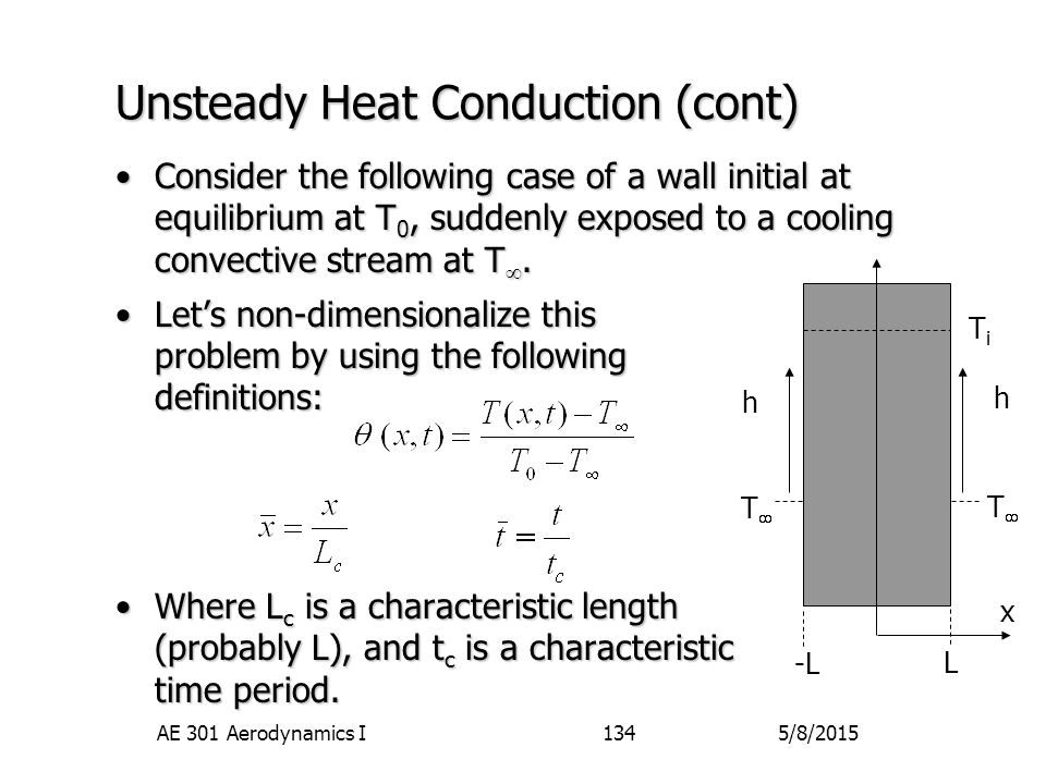 5/8/2015AE 301 Aerodynamics I134 Unsteady Heat Conduction (cont) Consider the following case of a wall initial at equilibrium at T 0, suddenly exposed