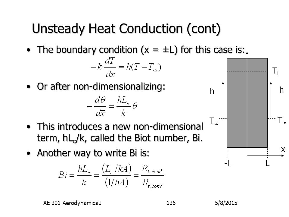 5/8/2015AE 301 Aerodynamics I136 Unsteady Heat Conduction (cont) The boundary condition (x = ±L) for this case is:The boundary condition (x = ±L) for