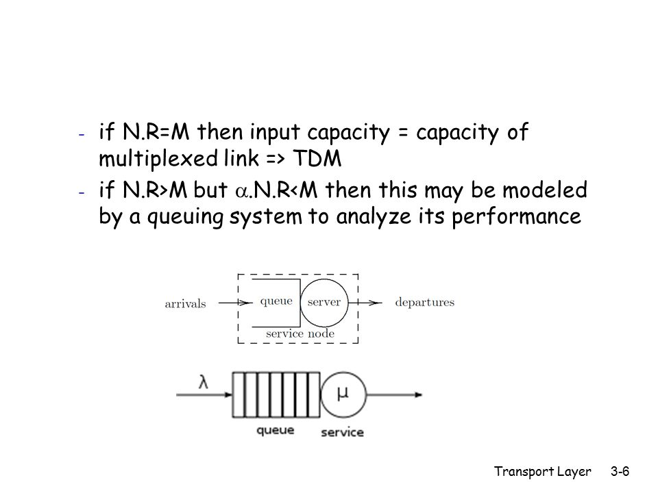 Transport Layer 3-6 - if N.R=M then input capacity = capacity of multiplexed link => TDM - if N.R>M but .N.R<M then this may be modeled by a queuing