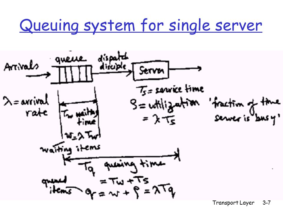 Transport Layer 3-7 Queuing system for single server