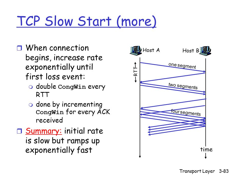 Transport Layer 3-83 TCP Slow Start (more) r When connection begins, increase rate exponentially until first loss event:  double CongWin every RTT 