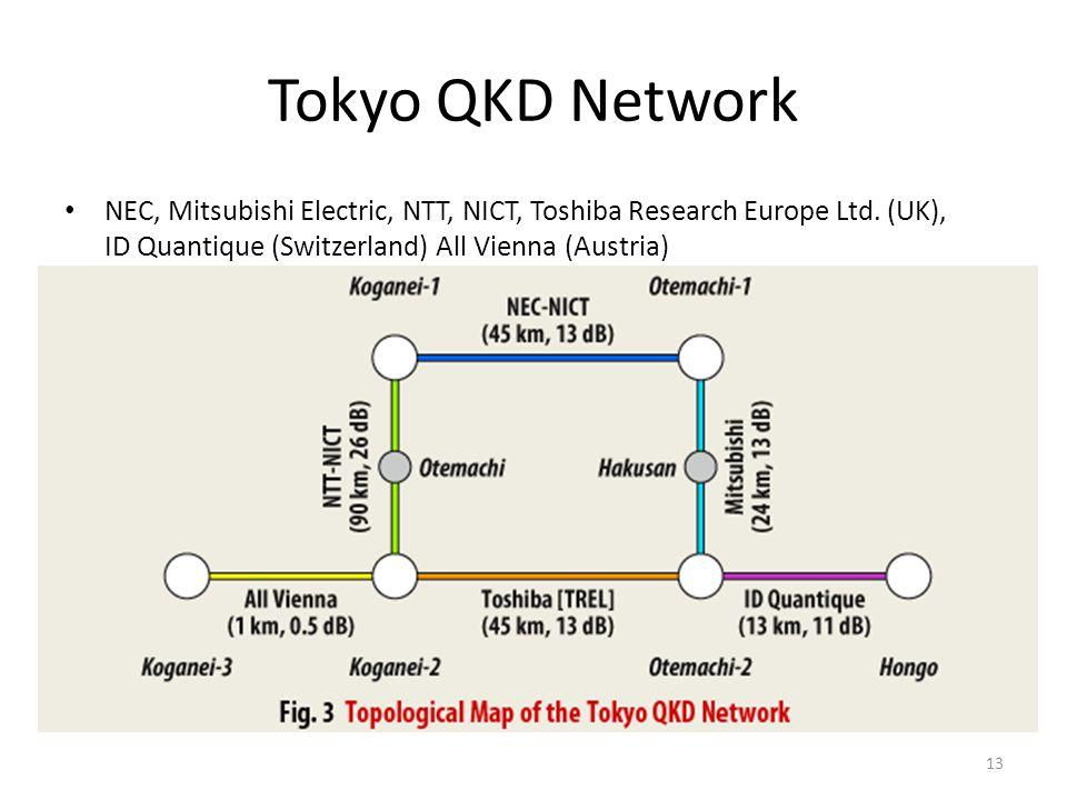 Tokyo QKD Network NEC, Mitsubishi Electric, NTT, NICT, Toshiba Research Europe Ltd. (UK), ID Quantique (Switzerland) All Vienna (Austria) 13