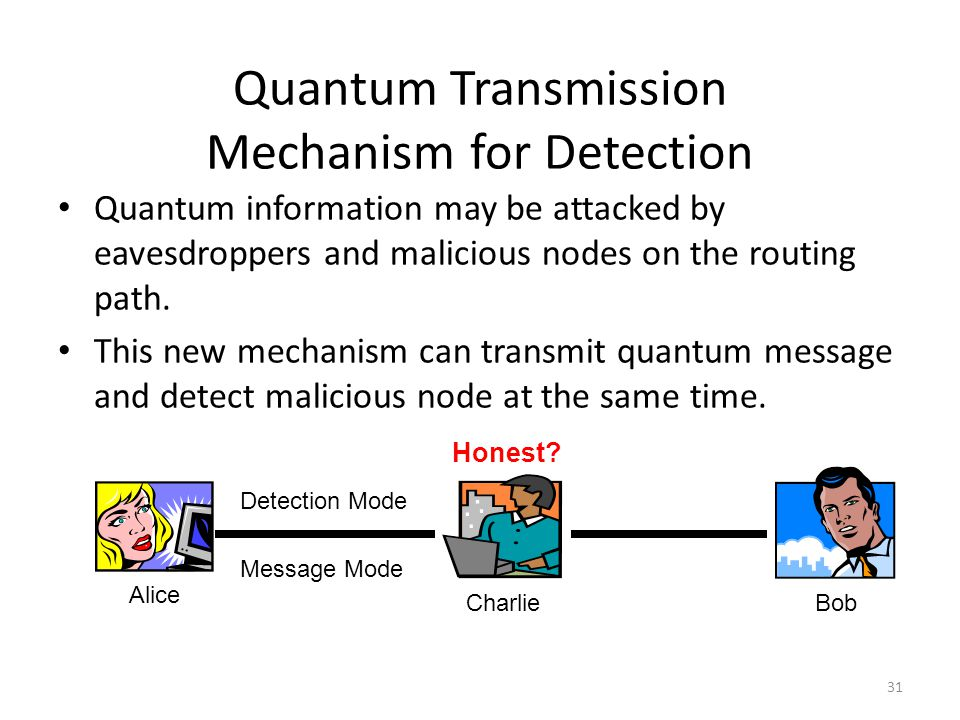Quantum Transmission Mechanism for Detection Quantum information may be attacked by eavesdroppers and malicious nodes on the routing path.