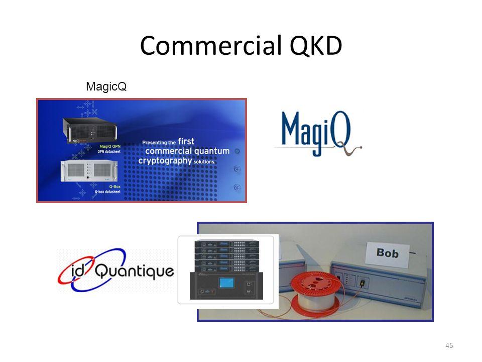 Commercial QKD 45 MagicQ