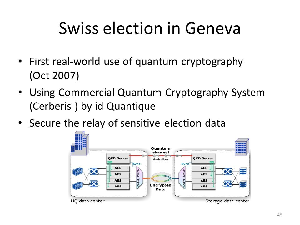 Swiss election in Geneva First real-world use of quantum cryptography (Oct 2007) Using Commercial Quantum Cryptography System (Cerberis ) by id Quantique Secure the relay of sensitive election data 48