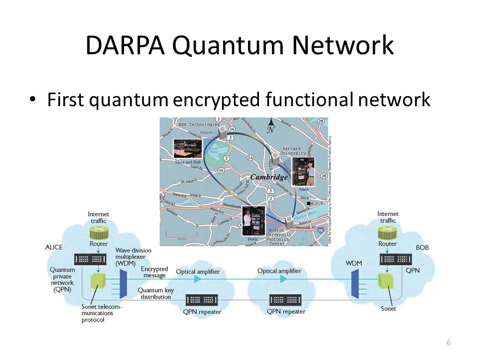 DARPA Quantum Network First quantum encrypted functional network 6