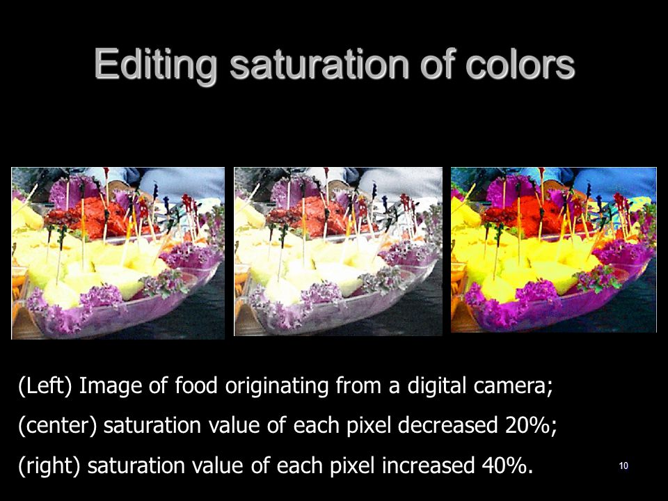 10 Editing saturation of colors (Left) Image of food originating from a digital camera; (center) saturation value of each pixel decreased 20%; (right) saturation value of each pixel increased 40%.