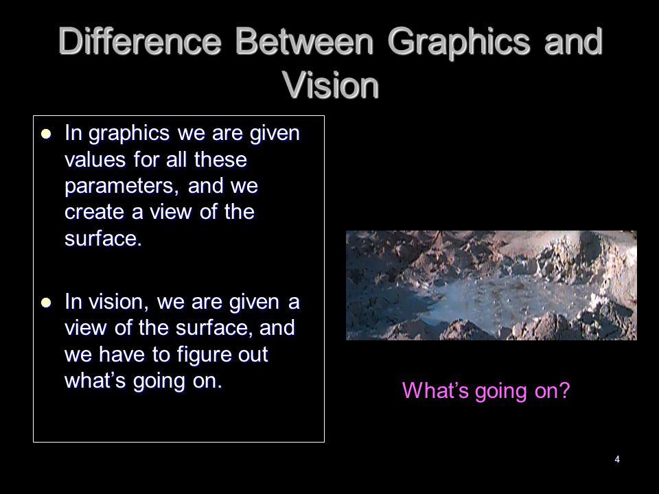 SASI: A generic texture descriptor for image retrieval A.