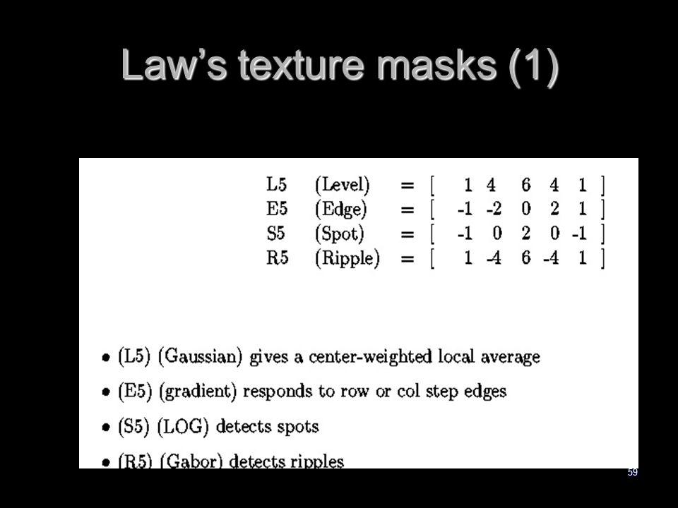 59 Law's texture masks (1)