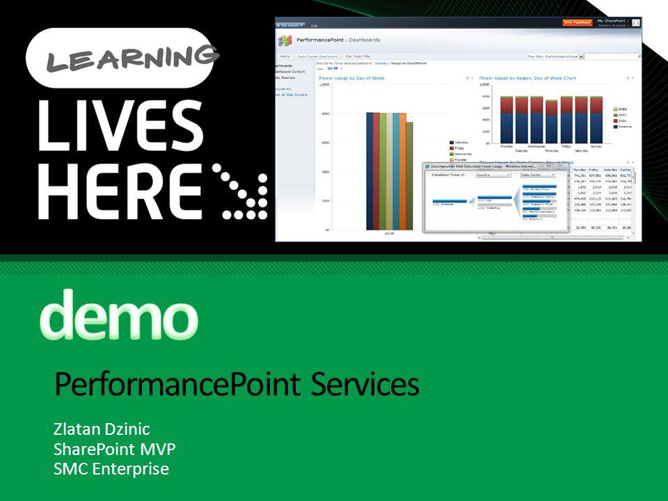 PerformancePoint Services Zlatan Dzinic SharePoint MVP SMC Enterprise