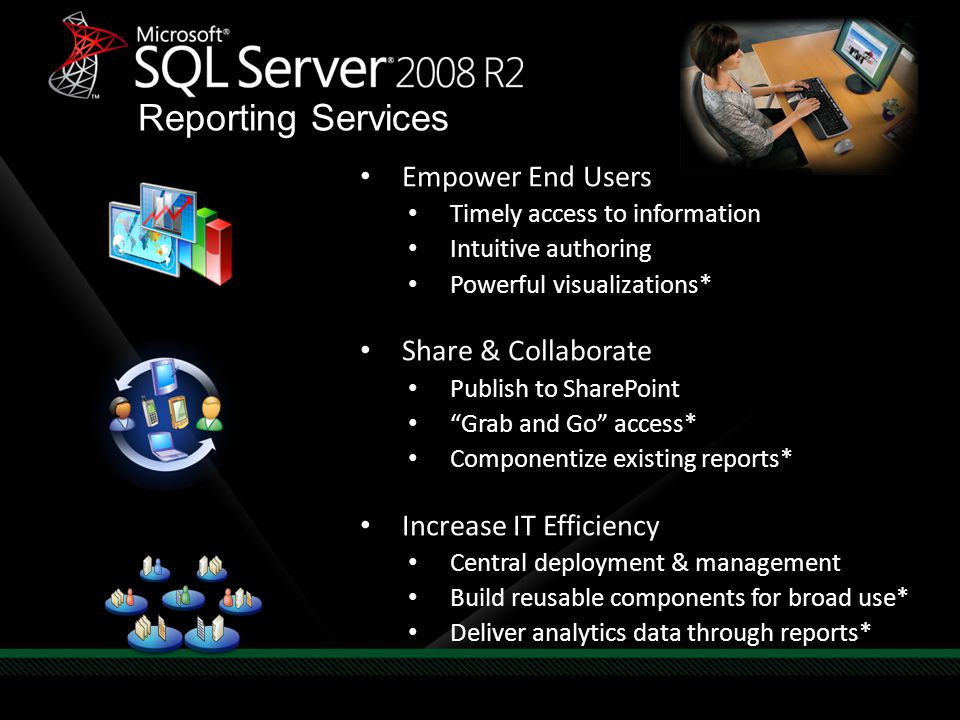 Reporting Services Empower End Users Timely access to information Intuitive authoring Powerful visualizations* Share & Collaborate Publish to SharePoi