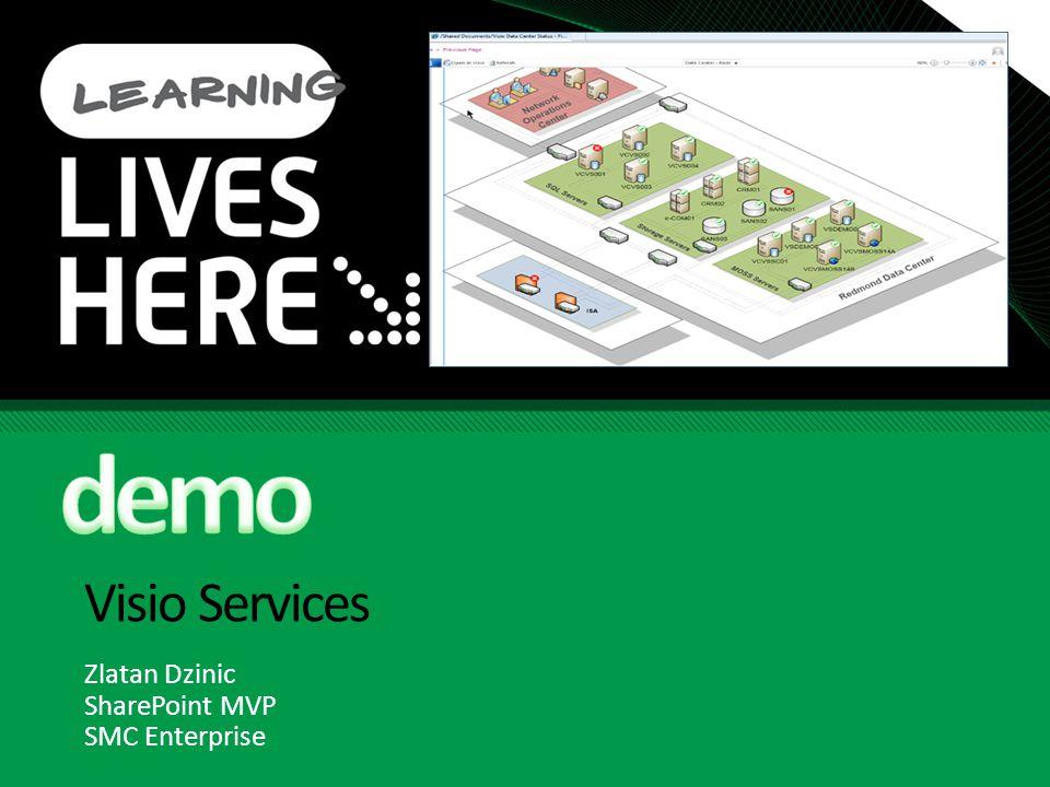 Visio Services Zlatan Dzinic SharePoint MVP SMC Enterprise