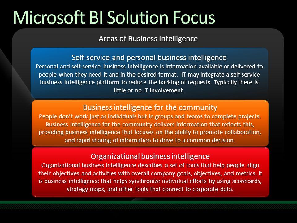 Areas of Business Intelligence Microsoft BI Solution Focus Organizational business intelligence Organizational business intelligence describes a set o