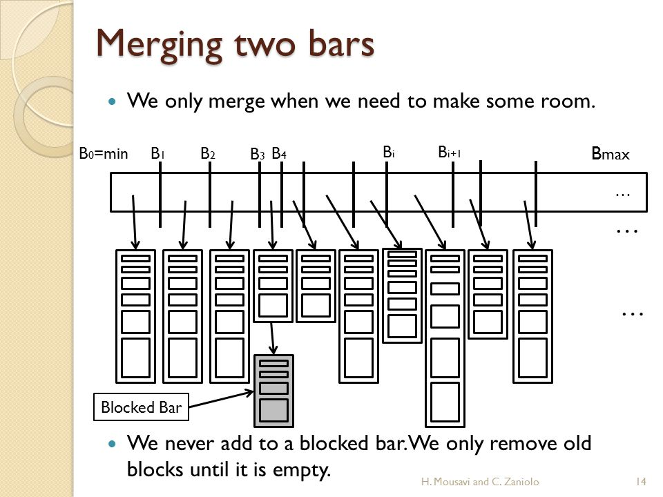 Merging two bars We only merge when we need to make some room.