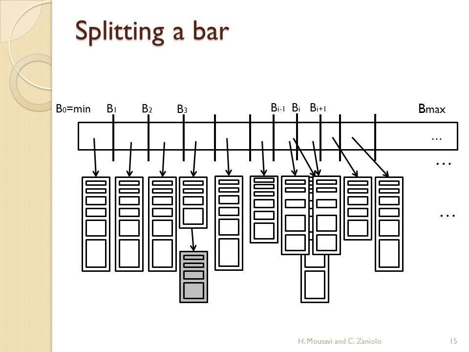 Splitting a bar … … B 0 =minB1B1 B2B2 B3B3 B i-1 B i+1 BiBi B max 15H. Mousavi and C. Zaniolo …