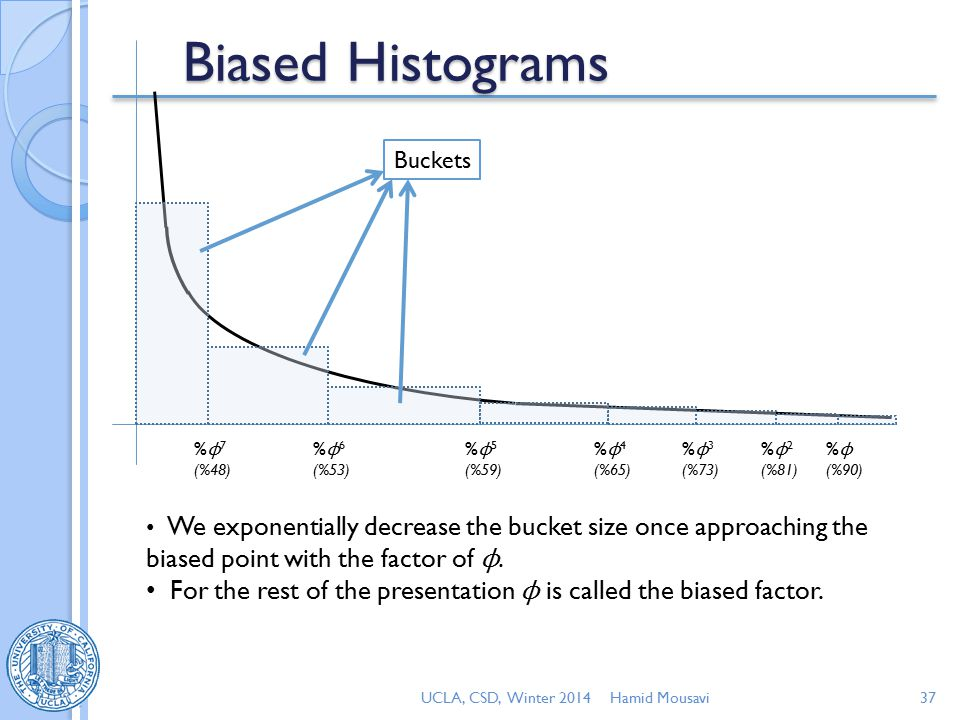 Biased Histograms Hamid Mousavi37 % ϕ (%90) % ϕ 2 (%81) % ϕ 3 (%73) % ϕ 4 (%65) % ϕ 5 (%59) % ϕ 6 (%53) % ϕ 7 (%48) Buckets We exponentially decrease the bucket size once approaching the biased point with the factor of ϕ.