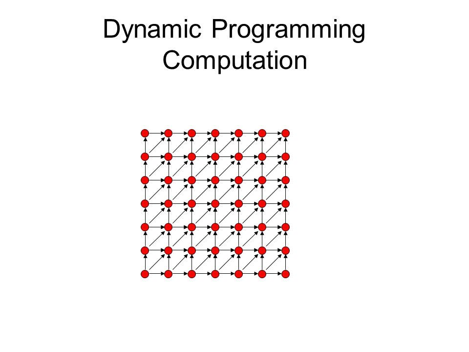 Dynamic Programming Computation