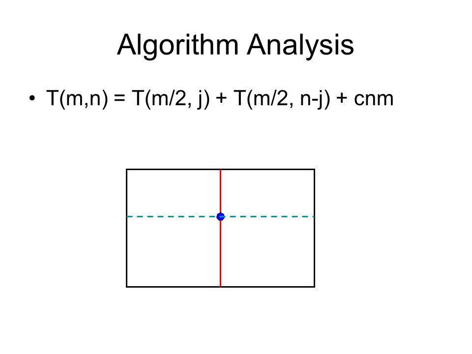 Algorithm Analysis T(m,n) = T(m/2, j) + T(m/2, n-j) + cnm