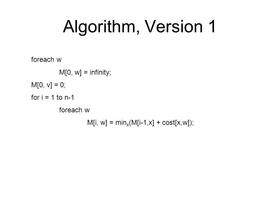 Algorithm, Version 1 foreach w M[0, w] = infinity; M[0, v] = 0; for i = 1 to n-1 foreach w M[i, w] = min x (M[i-1,x] + cost[x,w]);