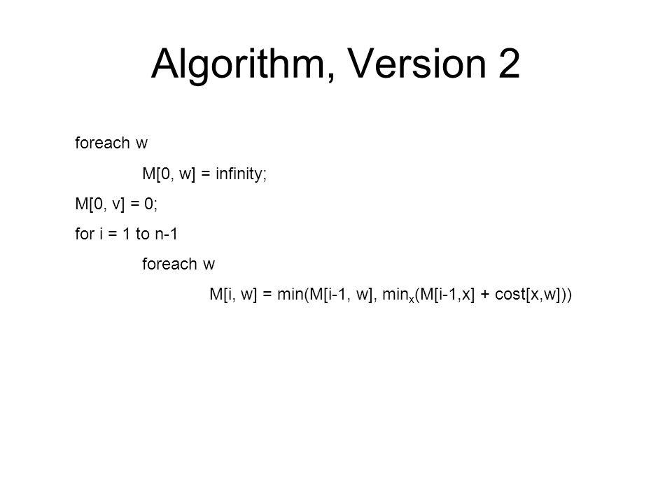 Algorithm, Version 2 foreach w M[0, w] = infinity; M[0, v] = 0; for i = 1 to n-1 foreach w M[i, w] = min(M[i-1, w], min x (M[i-1,x] + cost[x,w]))