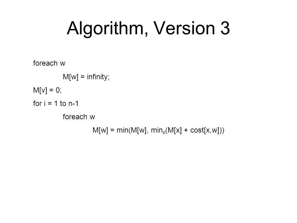 Algorithm, Version 3 foreach w M[w] = infinity; M[v] = 0; for i = 1 to n-1 foreach w M[w] = min(M[w], min x (M[x] + cost[x,w]))