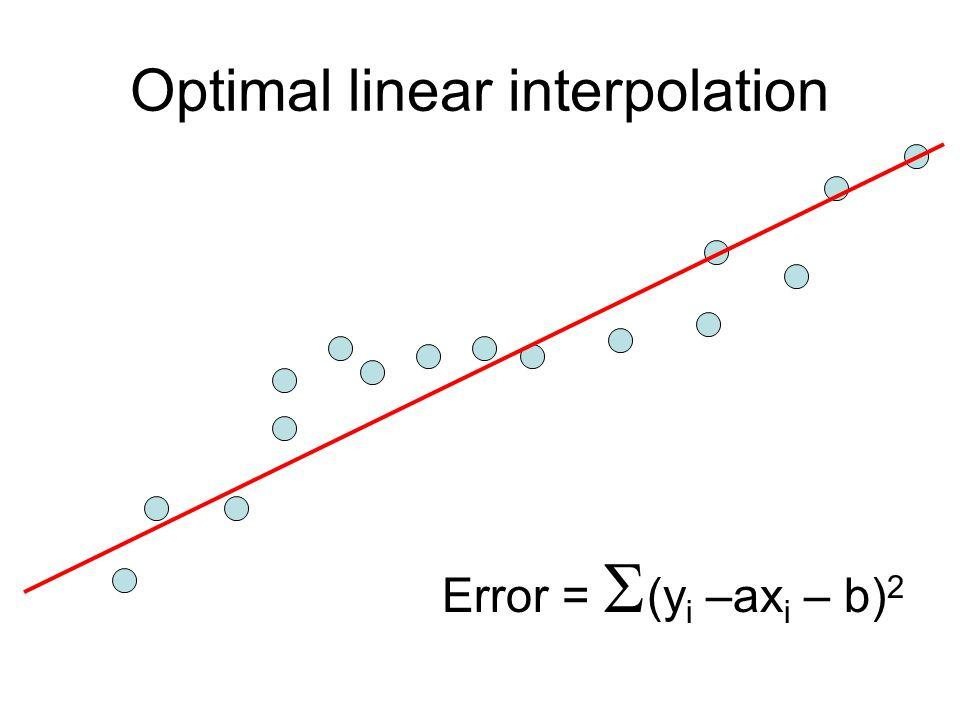 Optimal linear interpolation Error =  (y i –ax i – b) 2