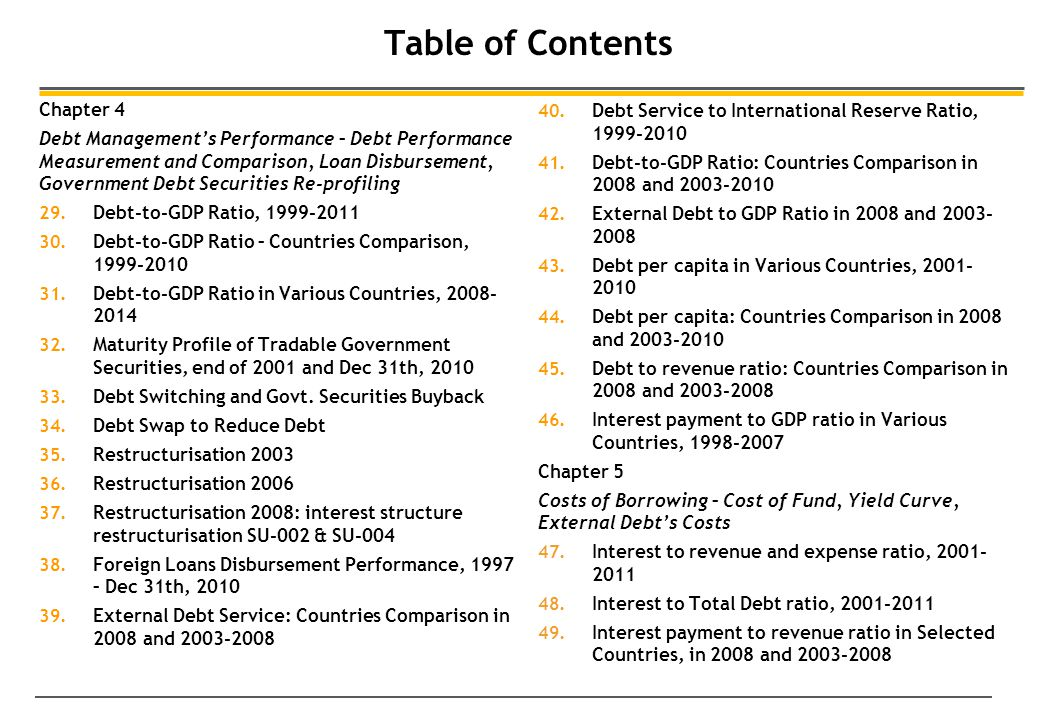 Table of Contents 50.Interest Payment Realization 2002-2010 51.