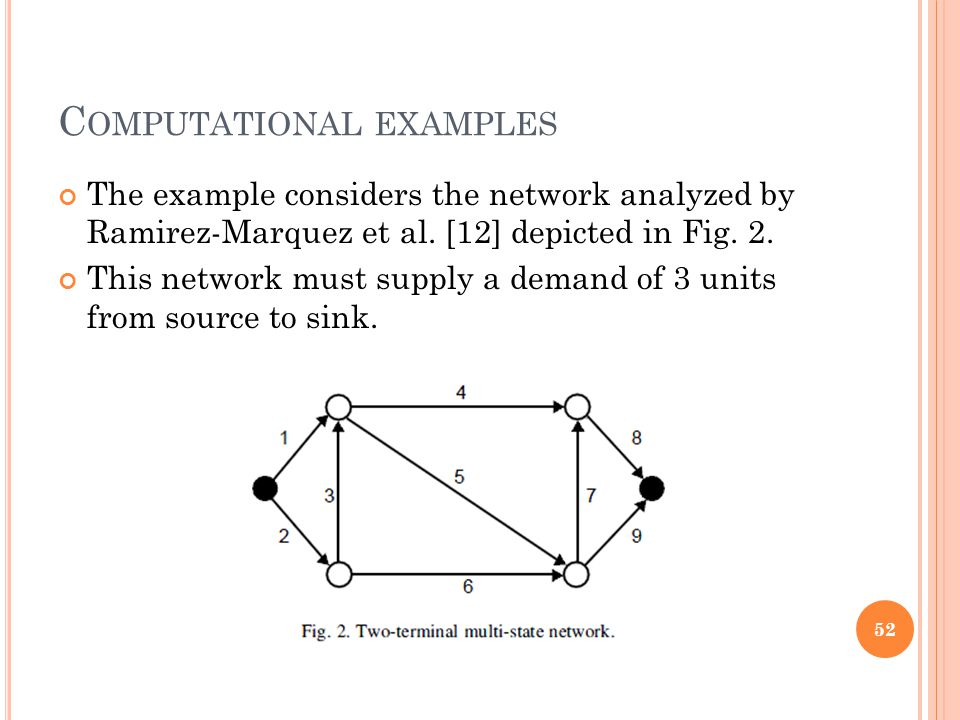 C OMPUTATIONAL EXAMPLES The example considers the network analyzed by Ramirez-Marquez et al. [12] depicted in Fig. 2. This network must supply a deman
