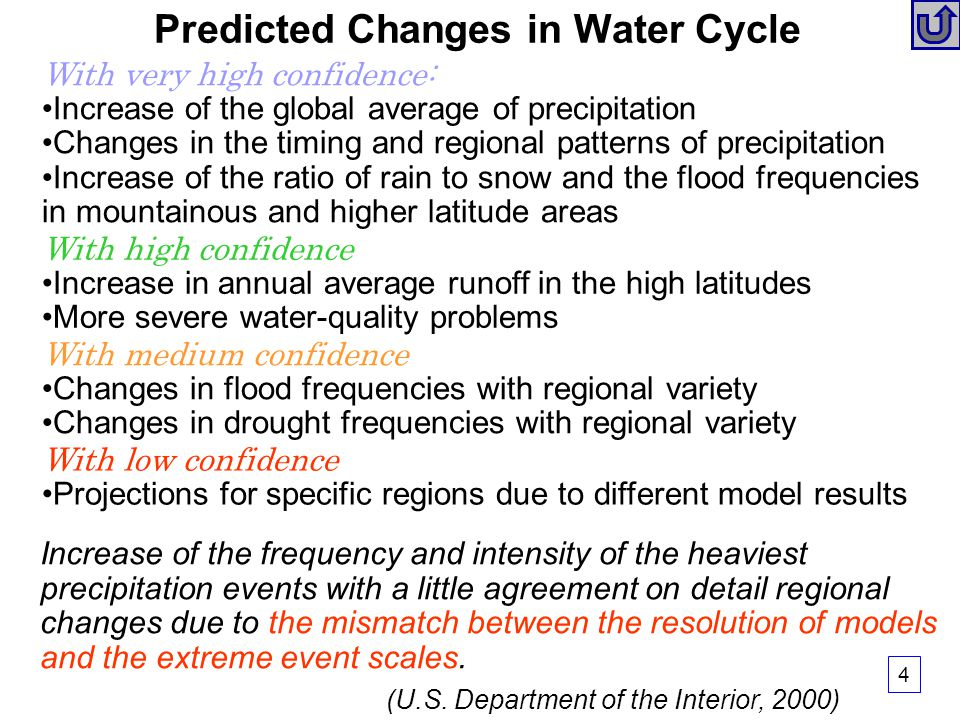 Predicted Changes in Water Cycle With very high confidence: Increase of the global average of precipitation Changes in the timing and regional patterns of precipitation Increase of the ratio of rain to snow and the flood frequencies in mountainous and higher latitude areas With high confidence Increase in annual average runoff in the high latitudes More severe water-quality problems With medium confidence Changes in flood frequencies with regional variety Changes in drought frequencies with regional variety With low confidence Projections for specific regions due to different model results Increase of the frequency and intensity of the heaviest precipitation events with a little agreement on detail regional changes due to the mismatch between the resolution of models and the extreme event scales.