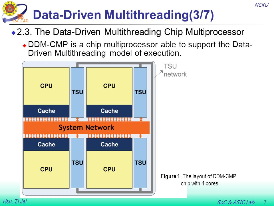 NCKU SoC & ASIC Lab 8 Hsu, Zi Jei SoC CAD Data-Driven Multithreading(4/7)  2.4 DDM-CMP Runtime System and Support  A primary target of the DDM-CMP architecture is to be able to execute not only DDM applications, but also conventional, non- DDM binaries.