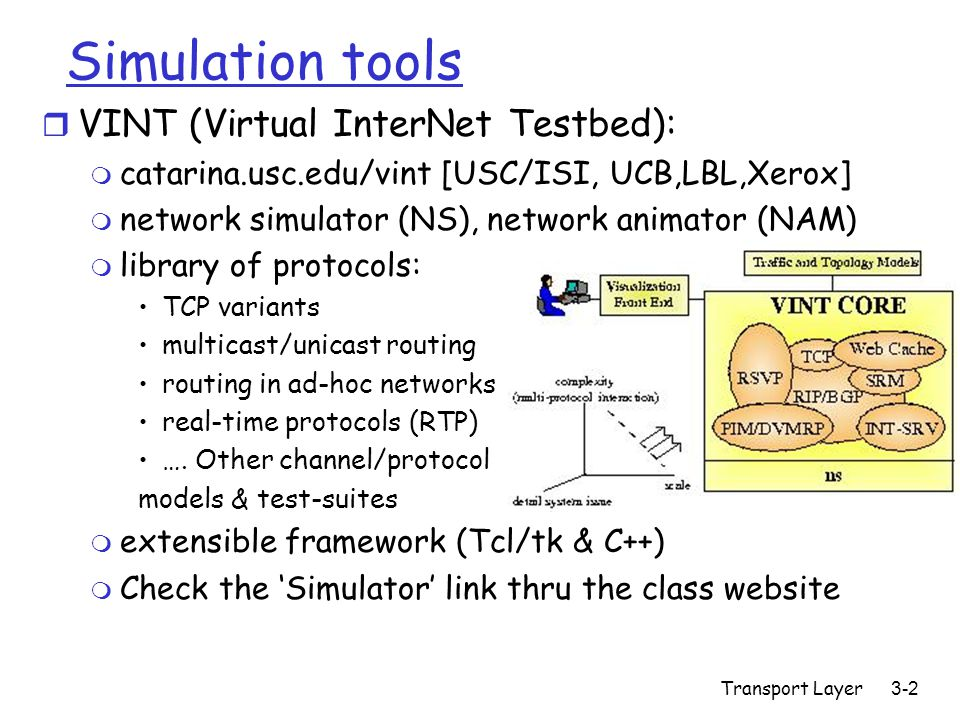 Transport Layer3-93 Congestion Control (CC) (contd.) r 3.Implicit congestion signaling - used in TCP - delay increase or packet discard to detect congestion - may erroneously signal congestion (i.e., not always reliable) [e.g., over wireless links] - done end-to-end without network assistance - TCP cuts down its window/rate