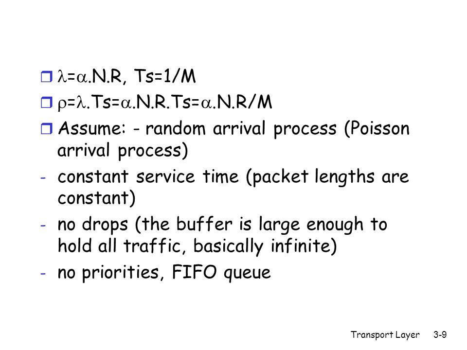 Transport Layer3-70 Example RTT estimation: