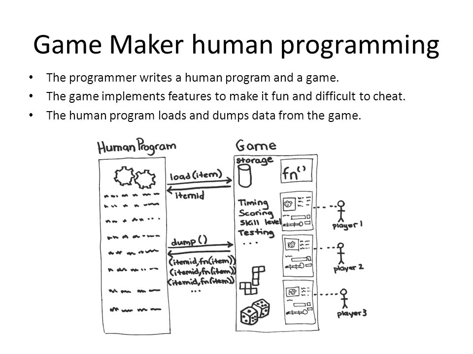 Game Maker human programming The programmer writes a human program and a game.