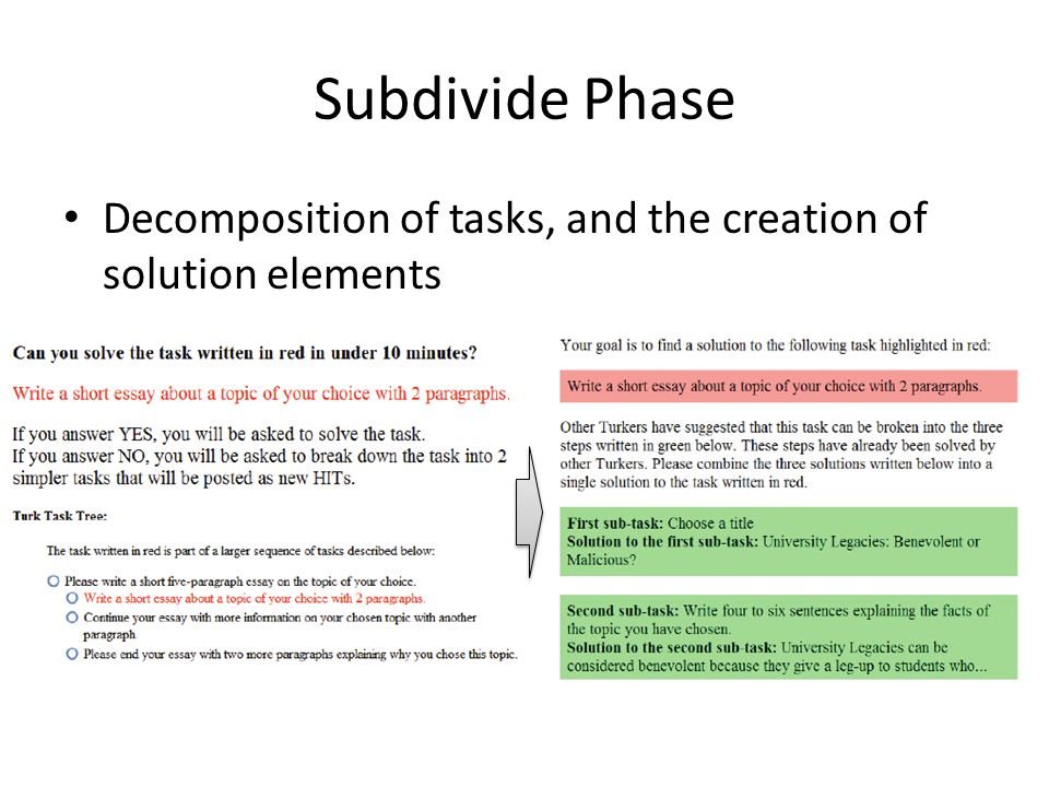 Subdivide Phase Decomposition of tasks, and the creation of solution elements