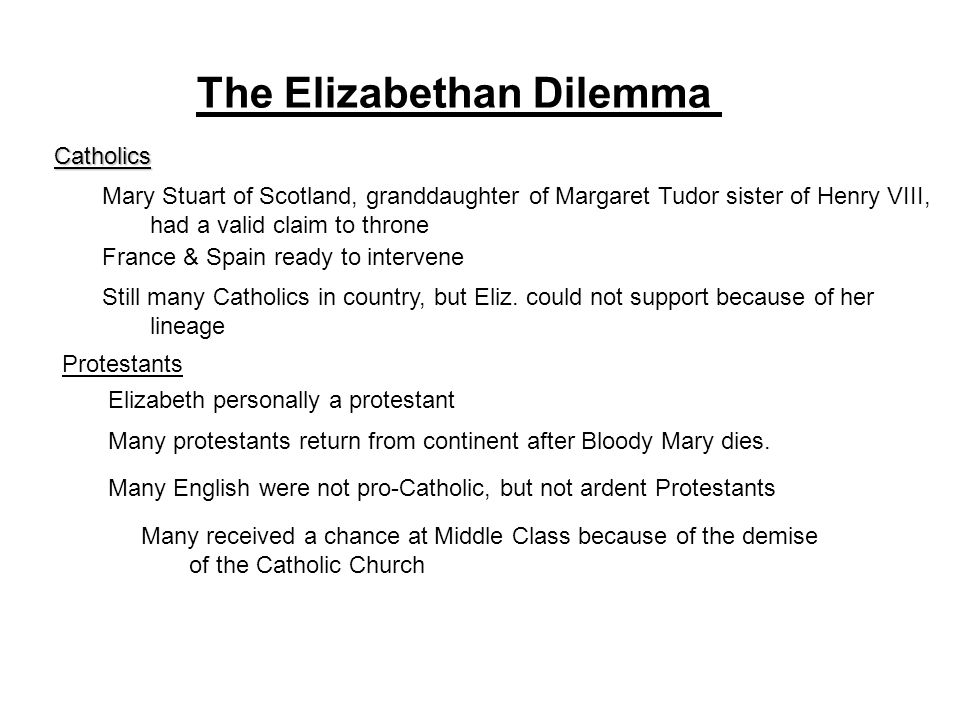 The Elizabethan Dilemma Mary Stuart of Scotland, granddaughter of Margaret Tudor sister of Henry VIII, had a valid claim to throne Catholics France & Spain ready to intervene Still many Catholics in country, but Eliz.