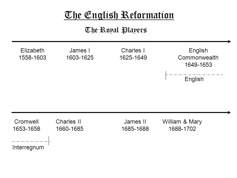 Elizabeth 1558-1603 James I 1603-1625 Charles I 1625-1649 English Commonwealth 1649-1653 Cromwell 1653-1658 Charles II 1660-1685 James II 1685-1688 William & Mary 1688-1702 English Interregnum The English Reformation The Royal Players
