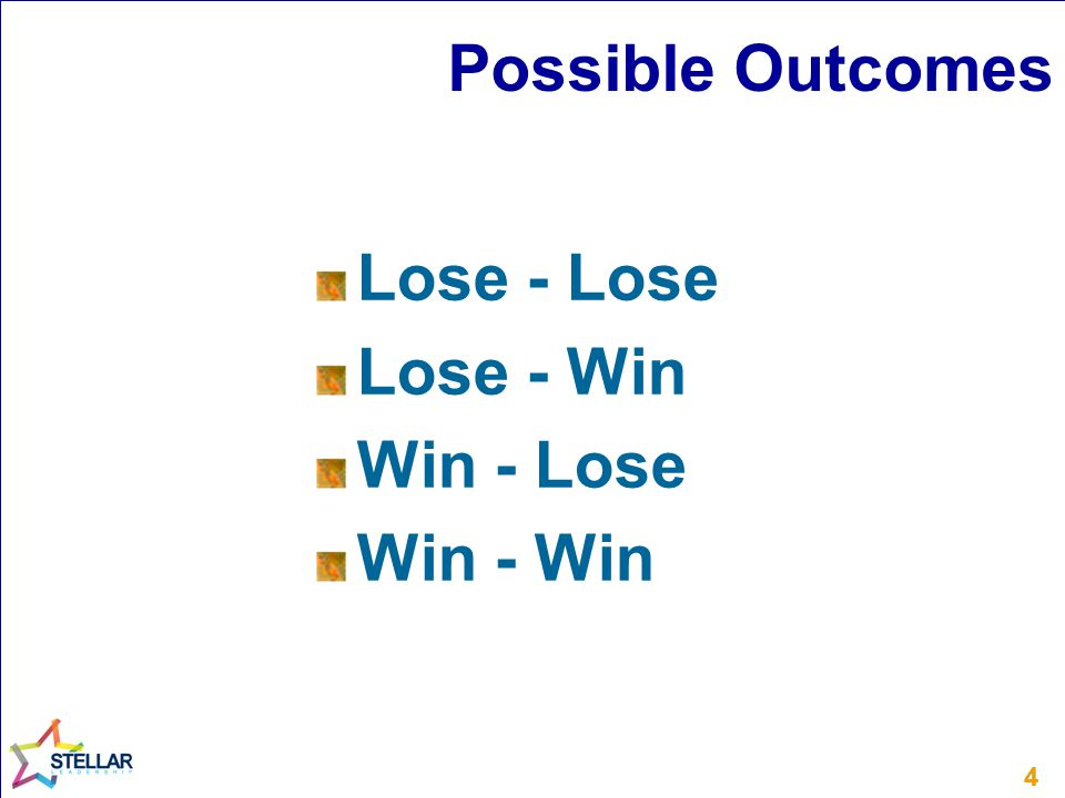 44 Possible Outcomes Lose - Lose Lose - Win Win - Lose Win - Win