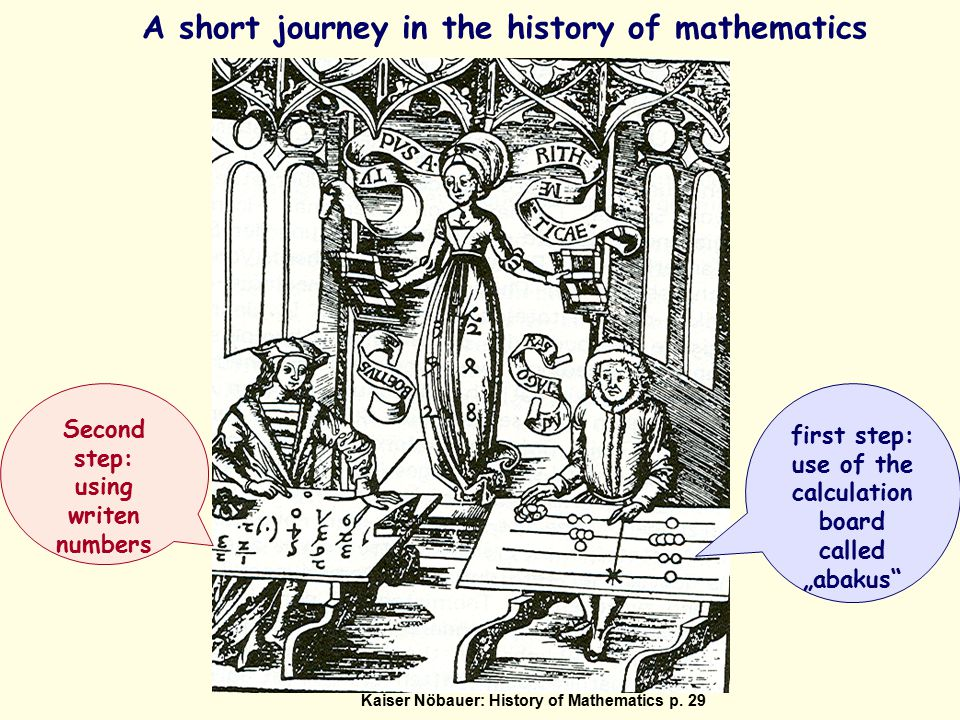 "A short journey in the history of mathematics Kaiser Nöbauer: History of Mathematics p. 29 first step: use of the calculation board called ""abakus"" Se"