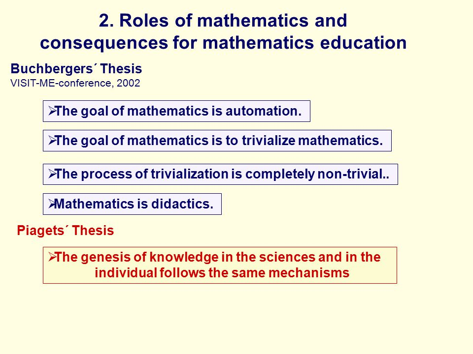 2. Roles of mathematics and consequences for mathematics education Buchbergers´ Thesis VISIT-ME-conference, 2002  The goal of mathematics is automati